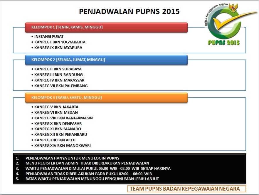 Jadwal Akses Login Aplikasi PUPNS 2015